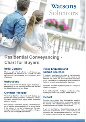 Home Buyers Conveyancing Guide