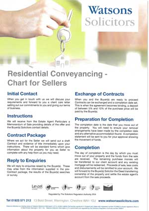 Residential Conveyancing for Sellers